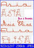 Nomi * Asia ed Elisa*-asia-elisa-jpg
