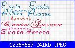 "richiesta scritta ""è nata Aurora""-%C3%A8-nata-aurora1-jpg"