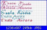 "richiesta scritta ""è nata Aurora""-%C3%A8-nata-aurora2-jpg"