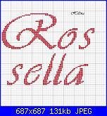 Nomi * Rossella e Stefania*-rossella-jpg