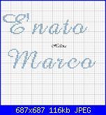 Nome  *Marco* e frase è nato Marco-marco-amaze-jpg