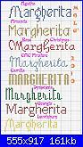 nome margherita-margherita-2-jpg
