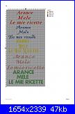 Richiesta scritte *  Mele, Arance, Le mie ricette*-mele-arance-le-mie-ricette-png