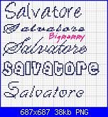 Nome * Salvatore*-salvatore2-png