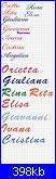 Cerco nomi * Angelica,Cristina, Elisa*, e altri-nomi-png
