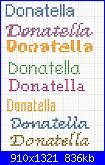 richiesta nome Donatella-donatella-jpg
