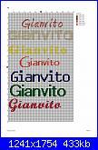 Nome * Gianvito*-gianvito-2_p%E1gina_1-jpg
