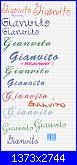 Nome * Gianvito*....in corsivo-gianvito-png
