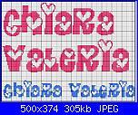 Nome * Chiara e  Valeria   Alice*.... font  Heartland-giadir_cvo-jpg