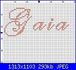Richiesta Nome Gaia-gaia2-jpg