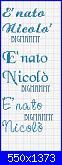 è nato Nicolò-%C3%A8-nato-nicol%C3%B2-jpg