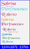 Richiesta nomi: *Sabrina, Pierfrancesco e Roberto*-sab_pier_rob-png