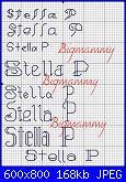 Richiesta nome Stella P con Hello Kitty-stella-p-punto-scritto-jpg