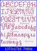 richiesta alfabeti-alfabeto-cac-pinafore-jpg