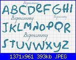 richiesta alfabeti-alfabeto-simpson-2-jpg