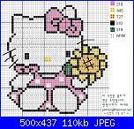 Schemi con Kitty-kitty-punto-croce-3-jpg
