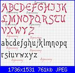 richiesta alfabeti-alfabeto-boomerang-jpg