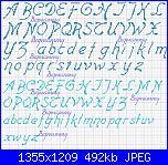 richiesta alfabeti-alfabeto-boomerang-italic-jpg