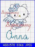 Schemi con Kitty-anna-hello-kitty-angelo-jpg