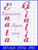 E' nata giulia in verticale-%E8-nata-giulia-verticale2-jpg