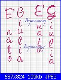 E' nata giulia in verticale-%E8-nata-giulia-verticale4-jpg