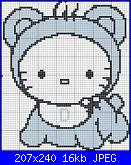 modificare schema Hello Kitty-fiocco-hk-jpg