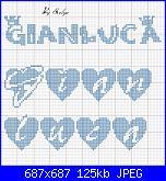 Nomi: Gianluca, Alessandro, Silvia-gianluca-jpg