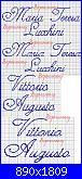 Maria Teresa Lucchini-maria-teresa-lucchini-vittorio-augusto5-jpg