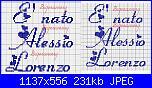 Pannello nascita-%E8-nato-alessio-lorenzo-fiolex-jpg