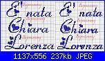 Pannello nascita-%E8-nata-chiara-lorenza-fiolex-jpg