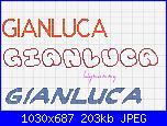 Nomi: Gianluca, Alessandro, Silvia-gianluca-1-jpg