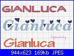 Nomi: Gianluca, Alessandro, Silvia-gianluca-2-jpg