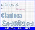 Nomi: Gianluca, Alessandro, Silvia-gianluca-5-jpg