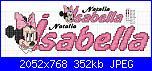 nome Aurora-isabella-minnie-alfabeto-jpg
