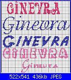 Nome Sofia Con La Grafia Usata Per Ginevra