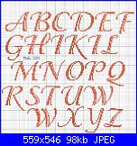 Alfabeto Adorable Maiuscolo e minuscolo-alfa-adorable-maiuscolo-jpg