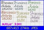 Richiesta Schema Nome Francesco-francesco%25-punto-scritto-jpg
