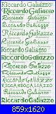 Richiesta Nome Riccardo-riccardo-galiazzo2-jpg