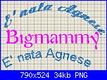 scritta * E' nata Agnese*-nata-agnese-2-png