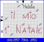 """""""il mio 1 Natale"""" sul Bavaglino-il-mio-1%C2%B0-natale-28x22-jpg"""