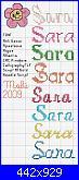 Rikiesta nome* Sara*  per bavaglino-sara-jpg