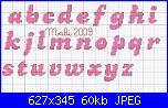 Alfabeto Candice piccolo-alfa-candice-minusc-jpg