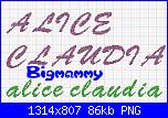 Richiesta nomi * Alice e Claudia*-alice-e-claudia-2-png