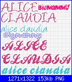 Richiesta nomi * Alice e Claudia*-alice-e-claudia-1-png