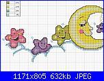 schema da modificare lune e stelle.-le3118%7E1-2-jpg