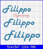 Nomi * Filippo Francesco Alessio Andrea Alessandro Luca* con font Ferrorosso e altri-filippo-harlow-solid-png