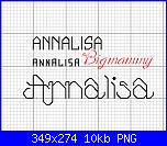 Chi mi aiuta con il  nome  * Annalisa*-annalisa-png