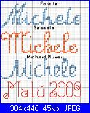 richiesta nome  * Michele*-michele-2-jpg