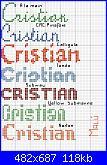 Nome * Cristian o Christian * per caramella di tela aida ......-cristian-jpg