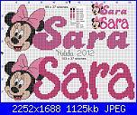 Richiesta per Natalia: viso Paperina con la scritta Sara-sara-minnie-jpg